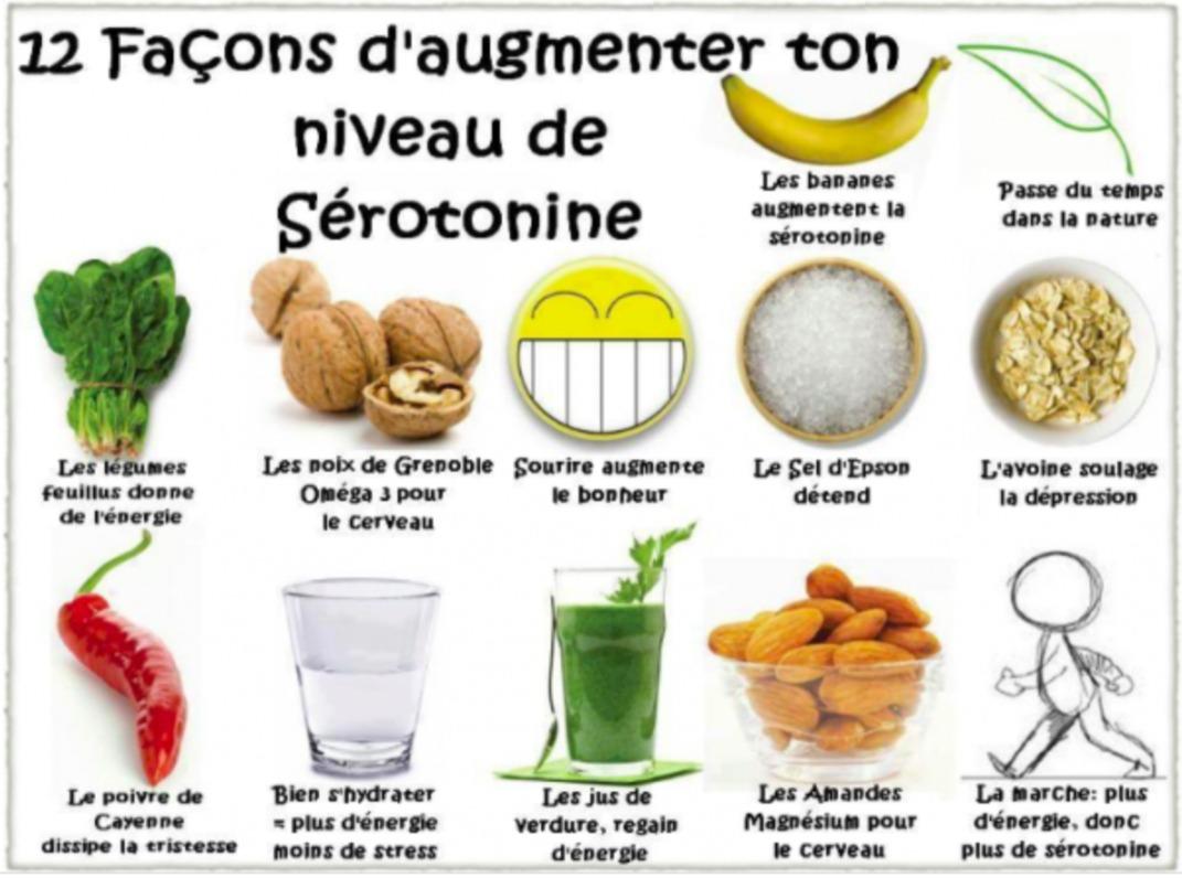 Augmenter la serotonine