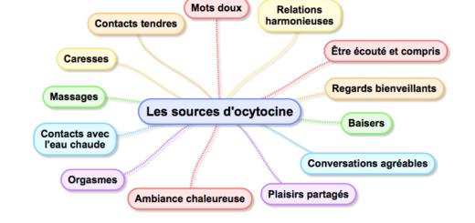 Les sources ocytocine